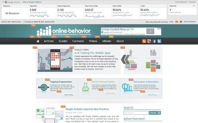 page-analytics