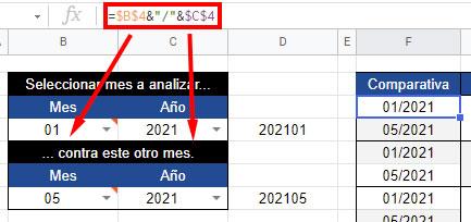 informacion-fechas